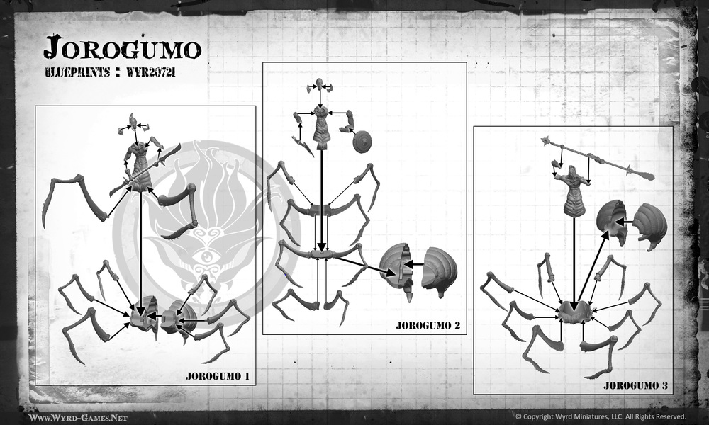 Wyrd Games Build Instructions