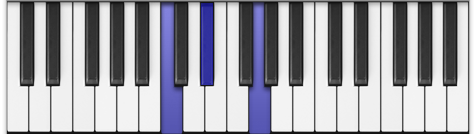 C Minor, in root position