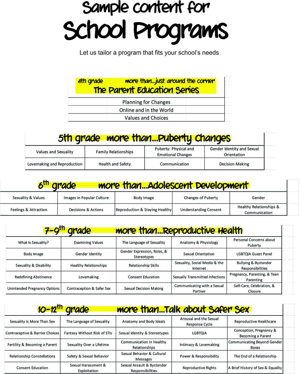 20171114 MTSE school topics 4 charts.jpg