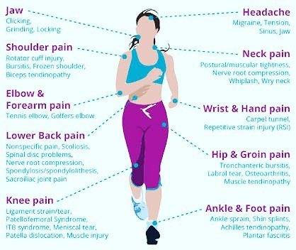A quick list of things you can see a myotherapist for!  No need to wait until you're in a muscle spasm crisis too! Come in for an appointment when the symptoms first start - not when you're in a huge amount of pain.