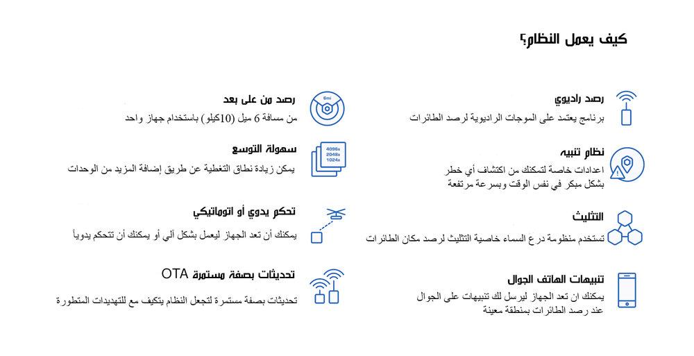 How it works in arabic!.jpg