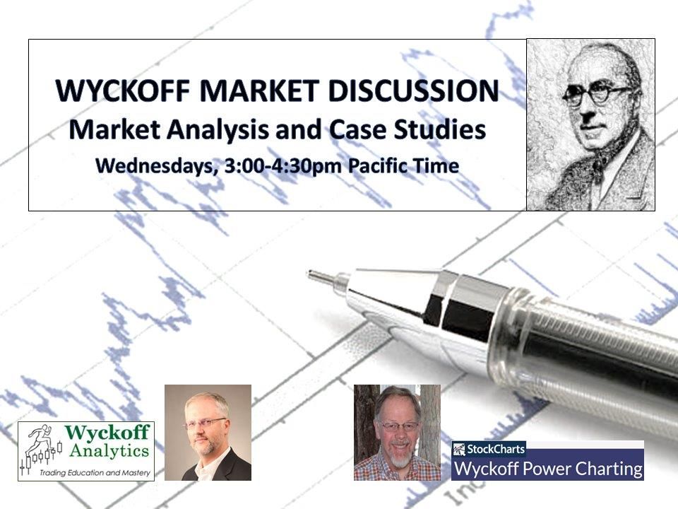Wyckoff Market Discussion (WMD)