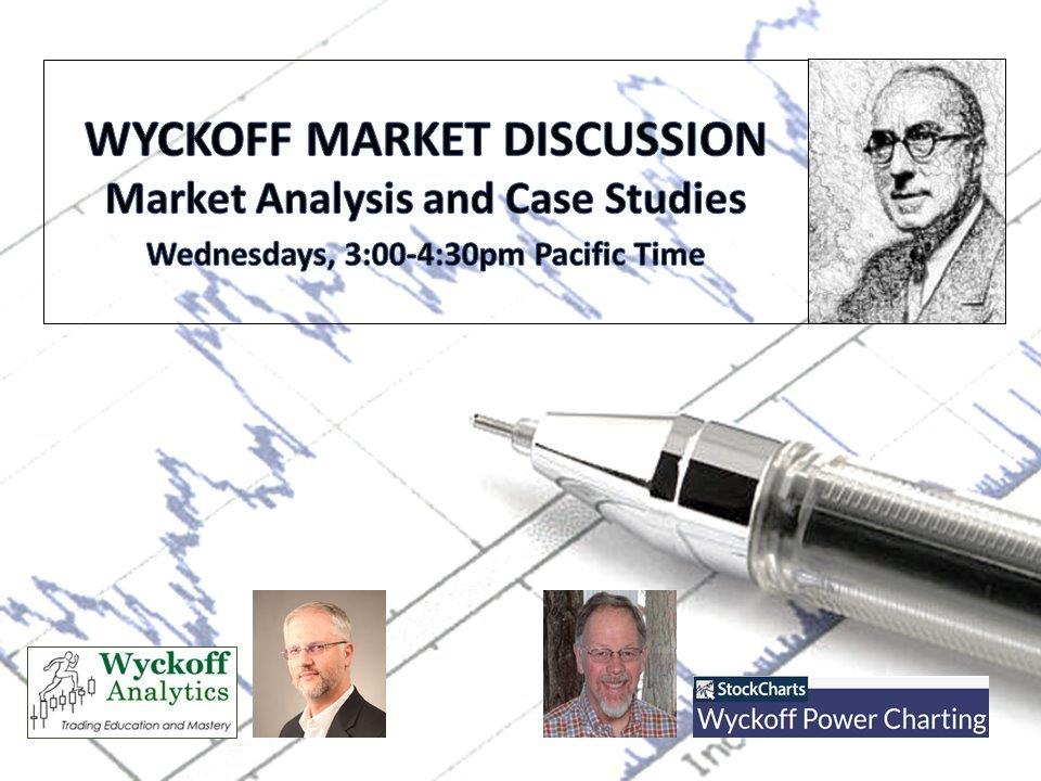 Wyckoff Market Discussion (WMD)