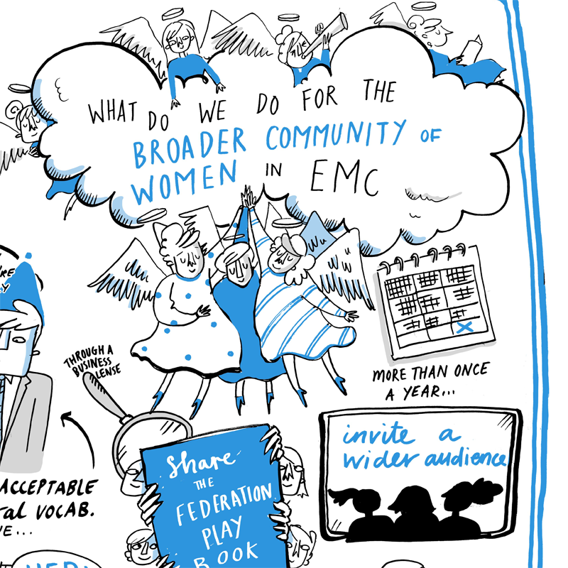 EMC scriberia scribing graphic facilitation live drawing