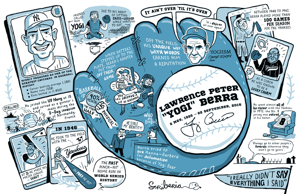 Yogi Berra Scribituary V3.jpg