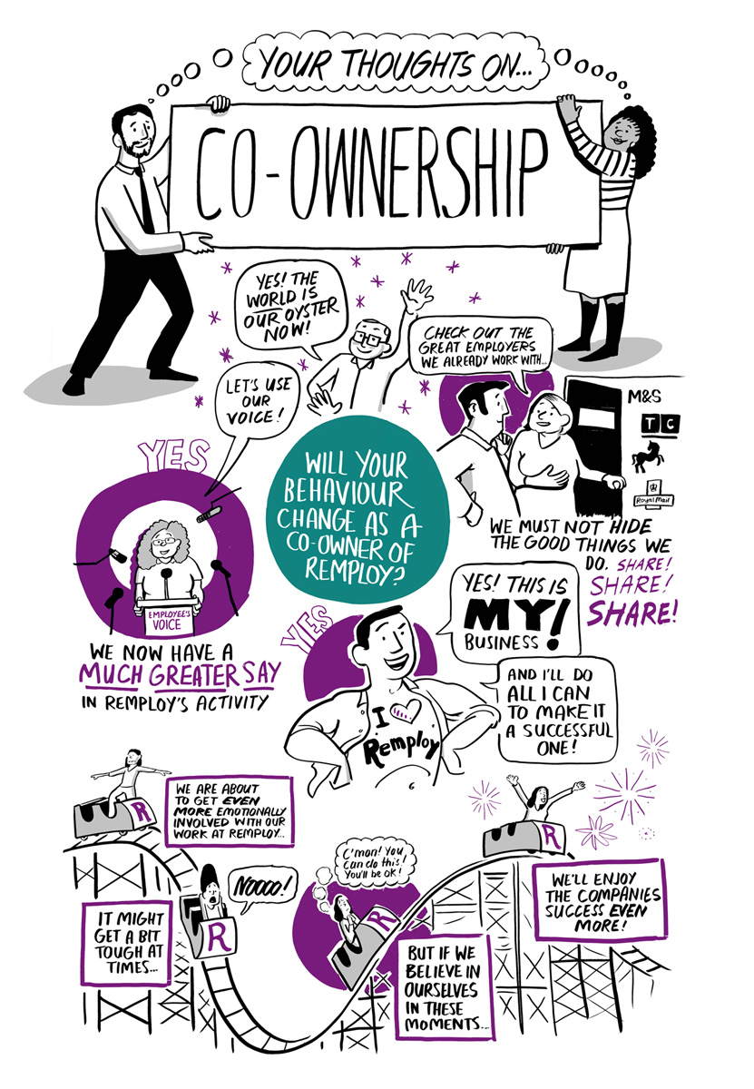 Remploy coownership scriberia scribing graphic facilitation