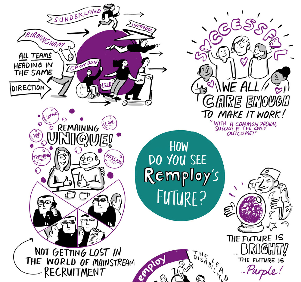 Remploy scriberia scribing graphic facilitation