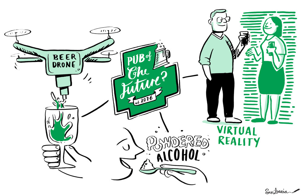 scriberia graphic facilitation pub of the future