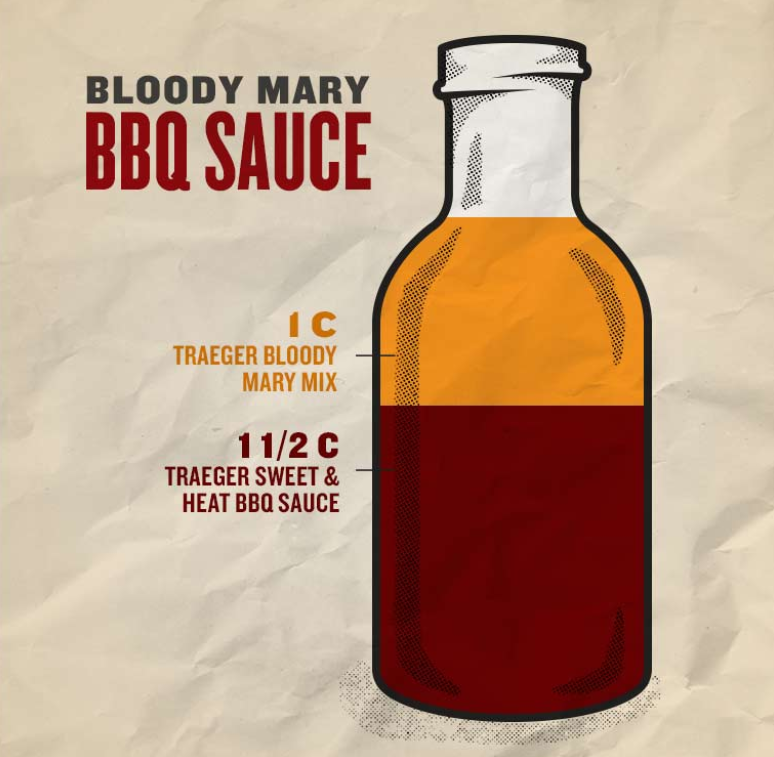 - This sauce is as easy to make as it is full of flavor. Our Smoked Bloody Mary Mix and Sweet & Heat BBQ Sauce combine forces for a sauce perfect for steak, wings, or pulled pork.