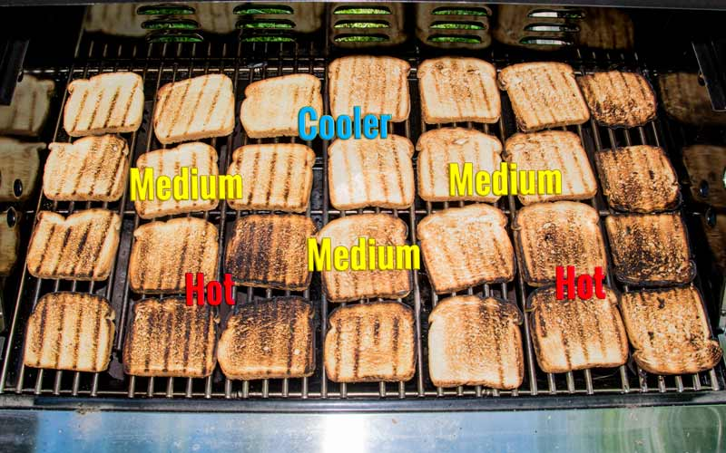 To get the most out of this test, take a few pictures to remember where the hot and cool spot are on your grill.