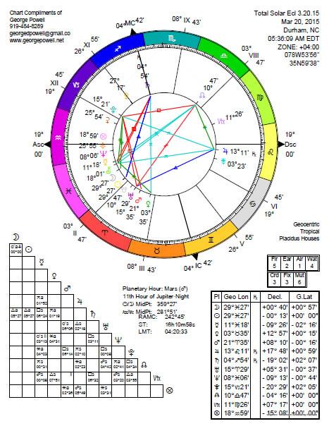 feb-chart.jpg