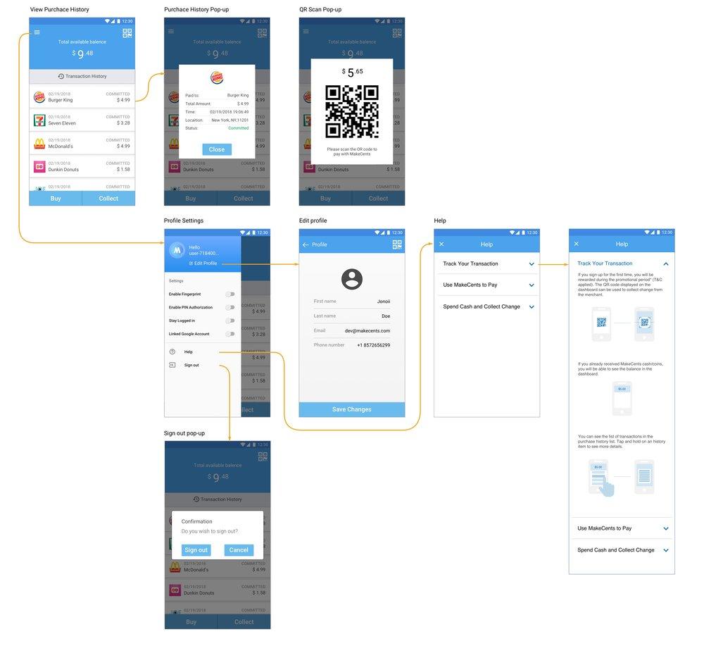 mkct-app-2.jpg