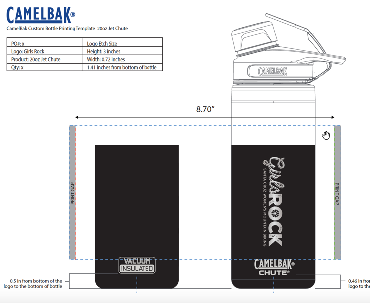 Diagram provided by CamelBak