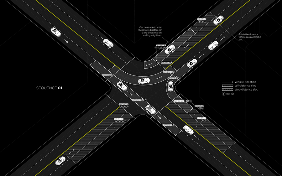 MIT's Smart Intersection