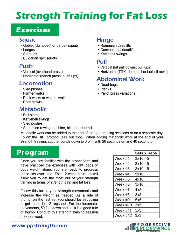 Low carb diet plan bodybuilding