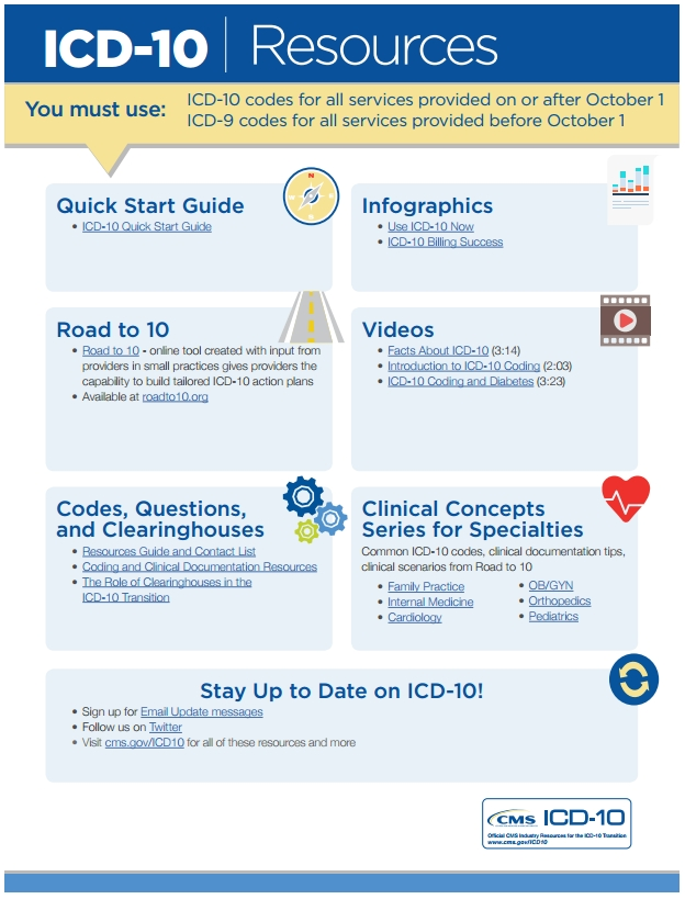 CMS ICD-10 Resource Guide (PDF)