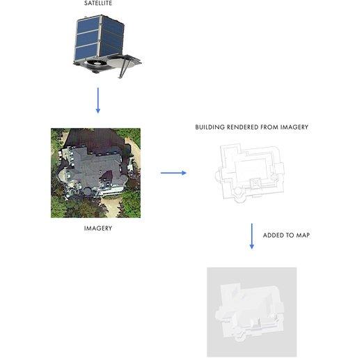 2-33 - Making Buildings.jpg