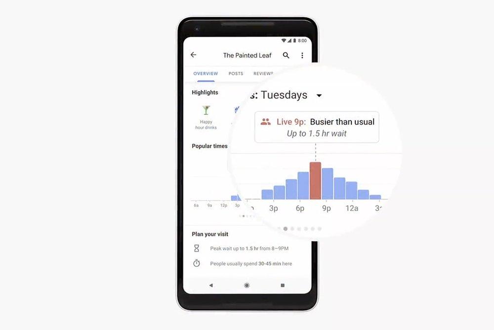 2-36 Google Popular Times.jpg