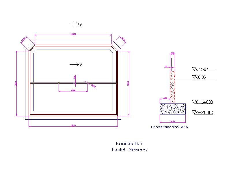 Foundation-Model.jpg