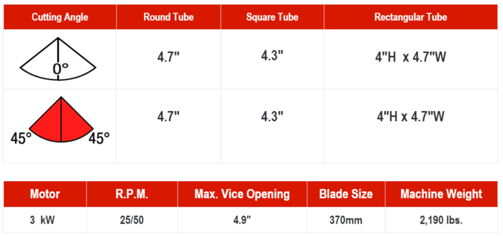 automatic cold saw specifications