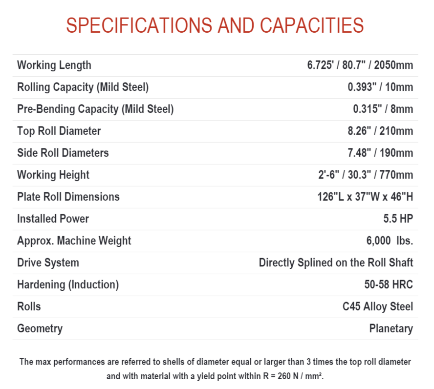 Specifications and Capacities