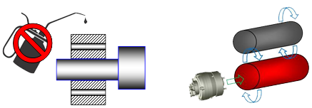 permanent lubrication system.png