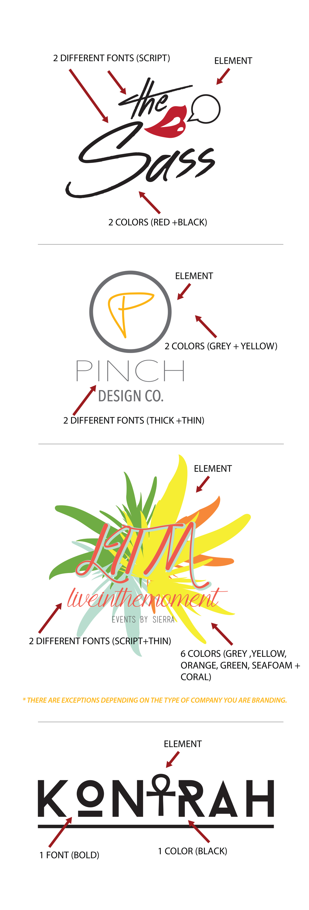 *all logo examples were created by Pinch Design Co.