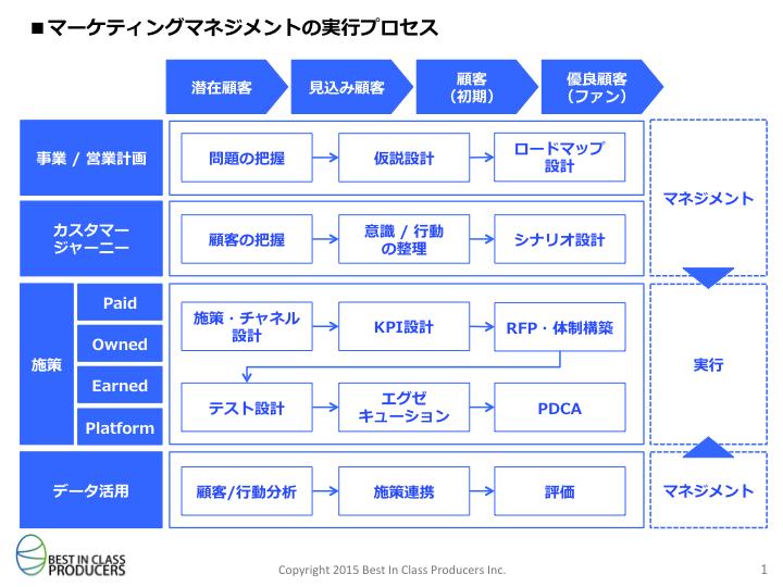 東証1部上場・コスモ エコ・パワー株式会社/風力発電設計担当