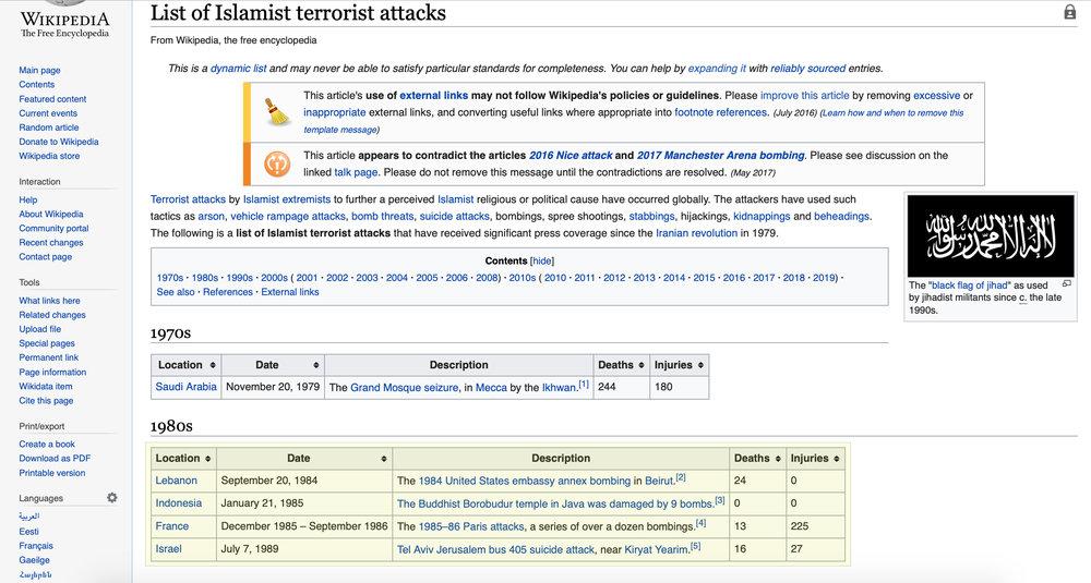 wiki_terrorist_attacks.jpg