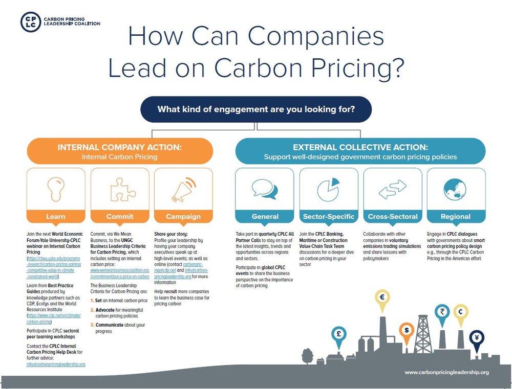 CPLC-infographic-v5.JPG