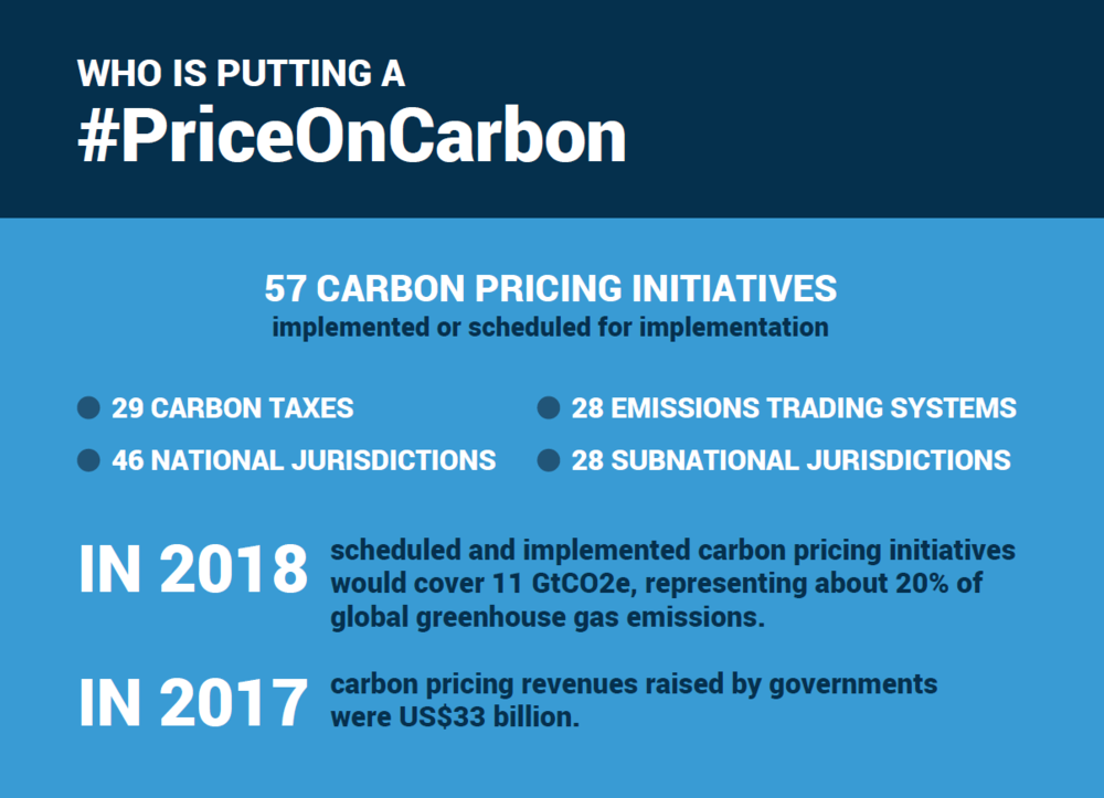 T he Dashboard builds on the data and analyses of the annual  States and Trends of Carbon Pricing  report. Users can navigate key statistics and information on carbon initiatives implemented or scheduled for implementation using interactive mapping.  Contact  carbonpricingdashboard@worldbank.org  with questions, comments, or concerns.