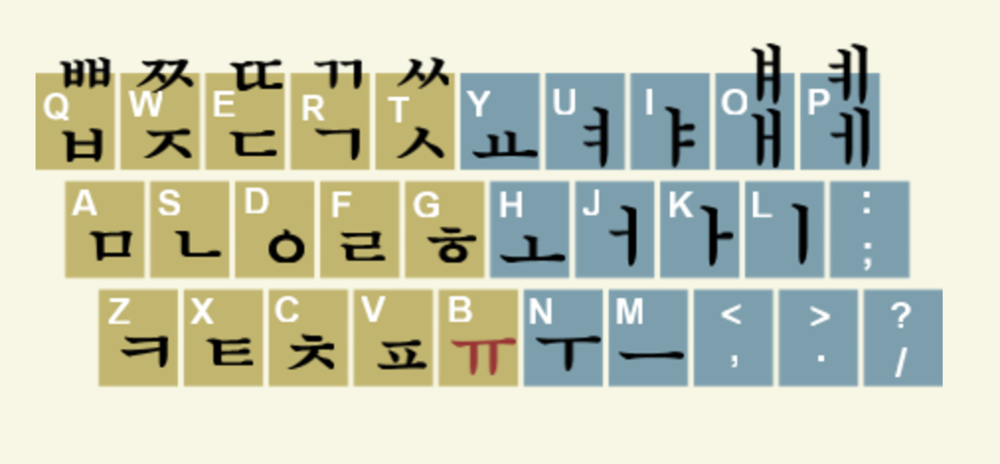 Type in Korean -
