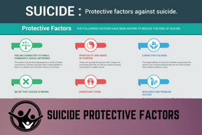 protective factors button.png