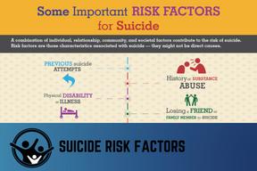 risk factors button.png