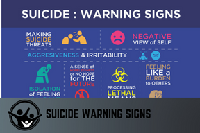 warning signs button.png