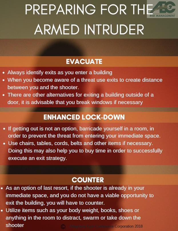 PREPARING FOR ARMED INTRUDER (3).png