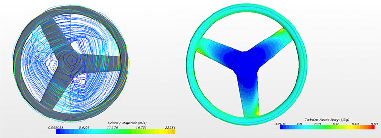Computational simulations studies using Star CCM+ to determine the drag on various types of wheel designs.
