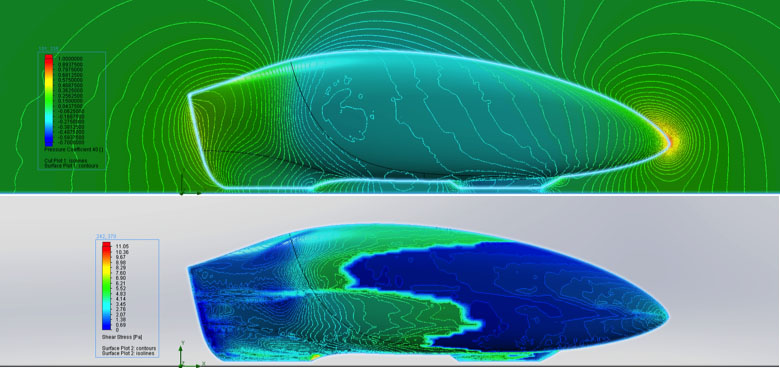 Top: Pressure Coefficient. Bottom: Skin Friction Drag. Aerodynamic analysis with SolidWorks Flow Simulation. Road testing from 2013 gave us confidence that we can achieve a laminar boundary layer to the point of minimum pressure (shown in the top picture with the darkest blue colour). Laminar flow isn't easy to achieve or to simulate, but the picture below shows the difference in skin friction drag between the laminar and turbulent regions (where it jumps from blue to green).