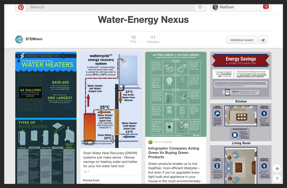 Water-Energy Nexus tips and  supplemental non-fiction sources  (curated for students)