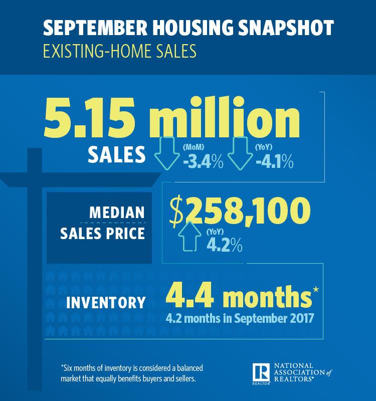 september housing snapshot.jpg