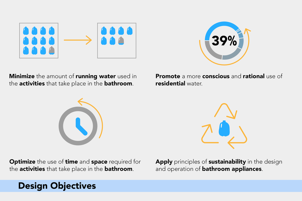Eco-3: Design Objectives