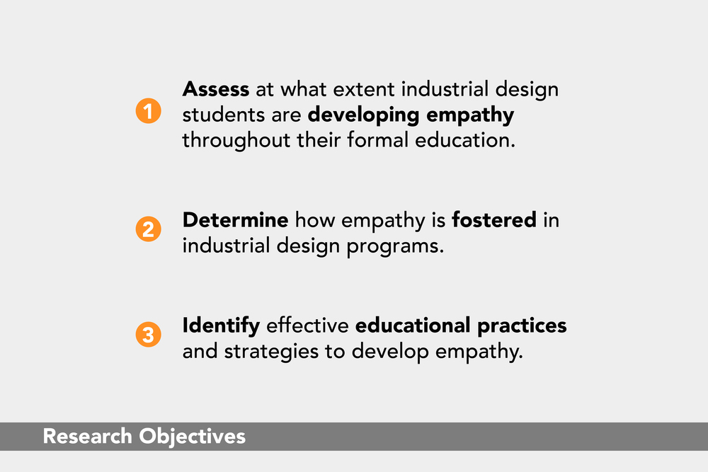 Fostering Empathy: Research Objectives