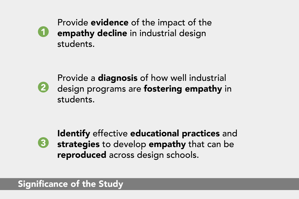 Fostering Empathy: Significance
