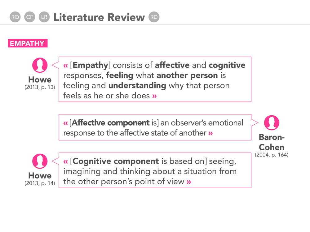 Empathy Expression and Development: Literature Review