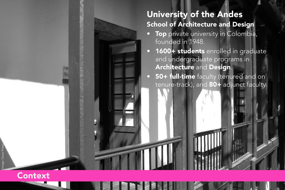 ARQDIS Website: Context