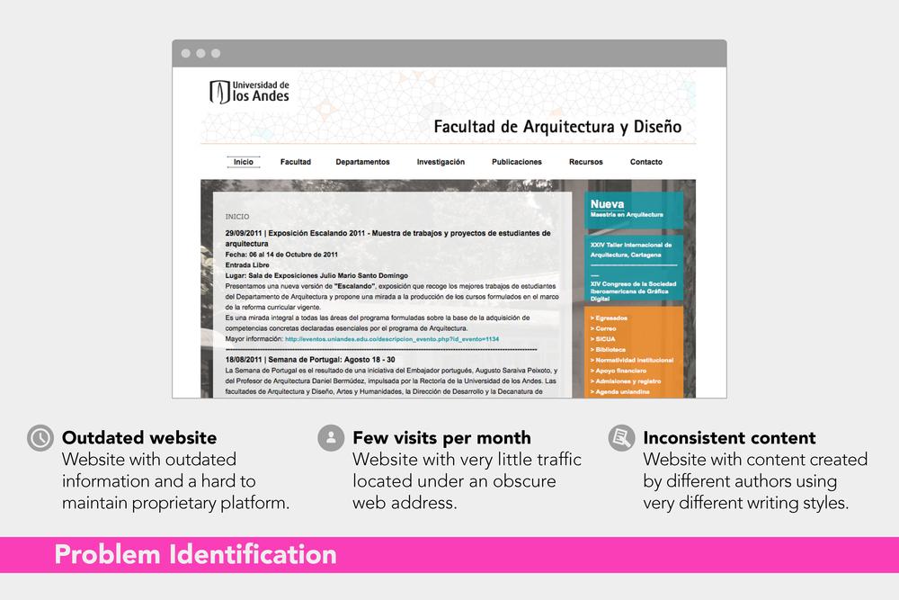 ARQDIS Website: Problem Identification