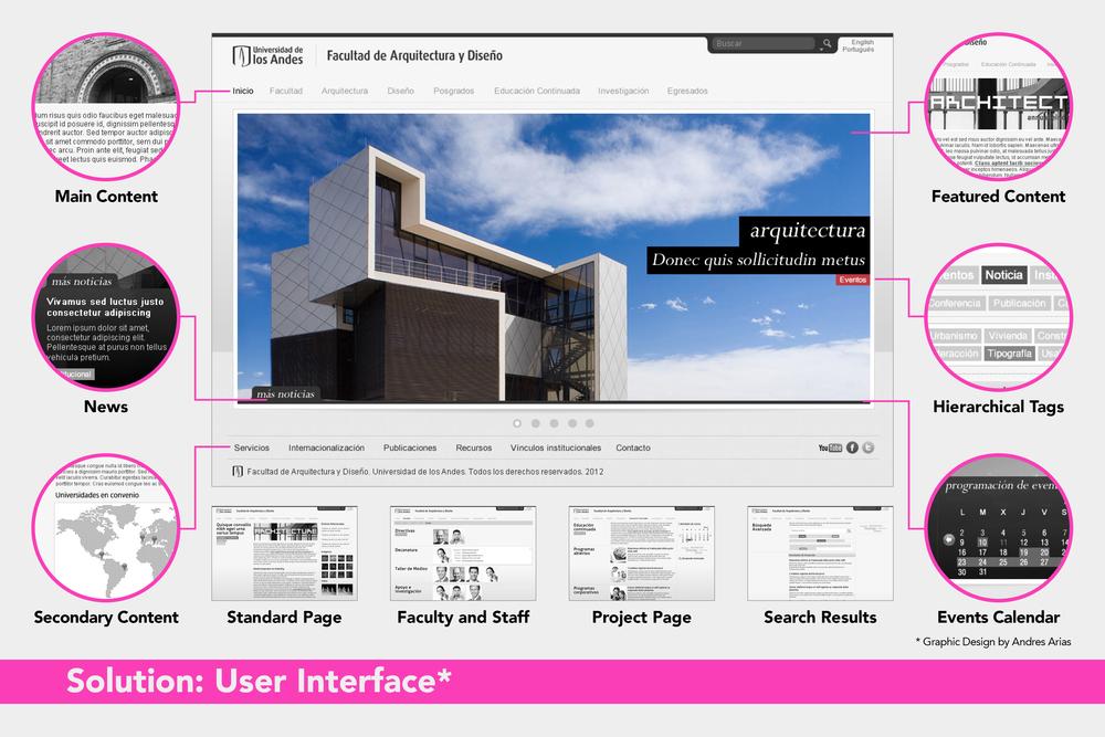 ARQDIS Website: User Interface