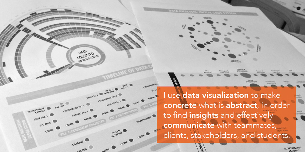 I use  data visualization  to make  concrete  what is  abstract , in order to find  insights  and effectively  communicate  with teammates, clients, stakeholders, and students.