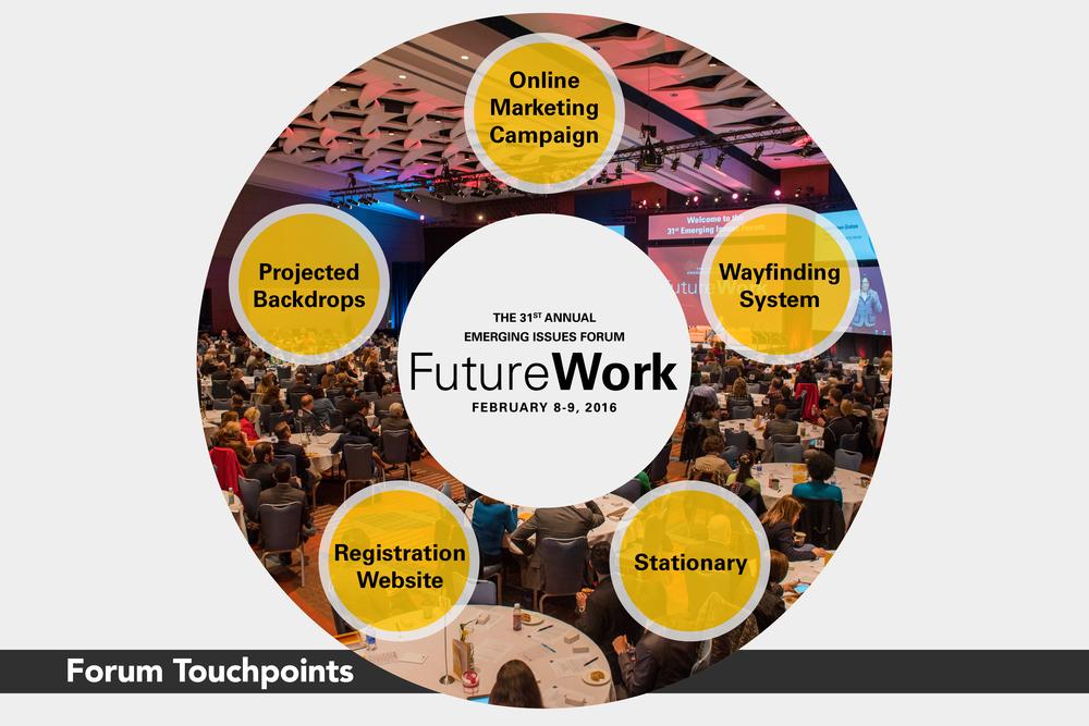 FutureWork: Experience Design