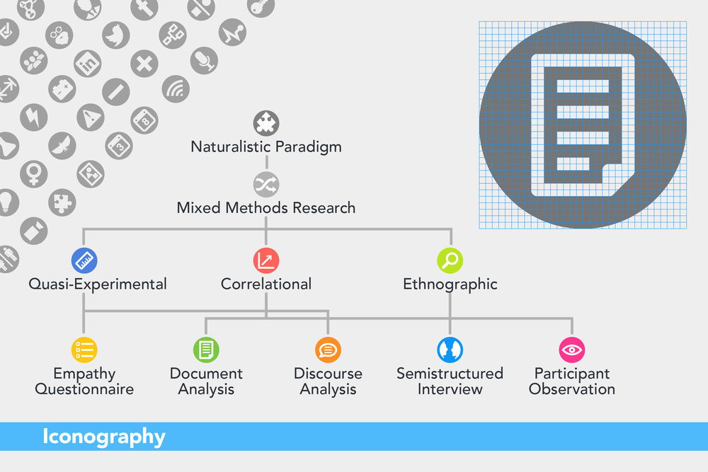 PhD Design Language3.jpg